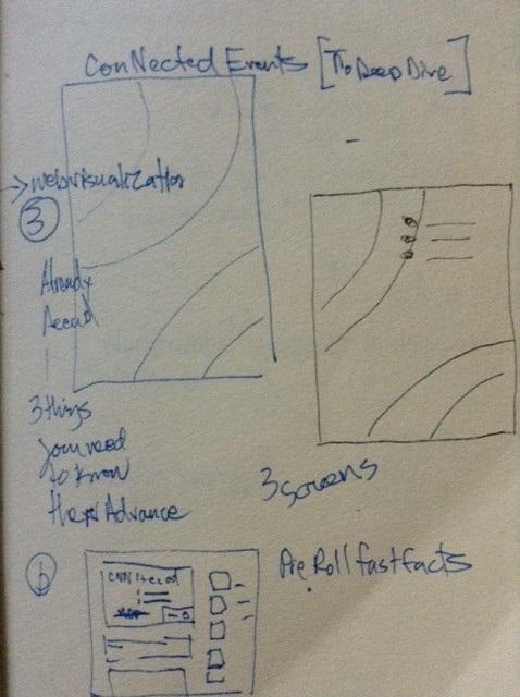Toolkit Ideation 2