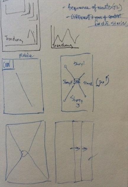 Web Visualizer Sketch