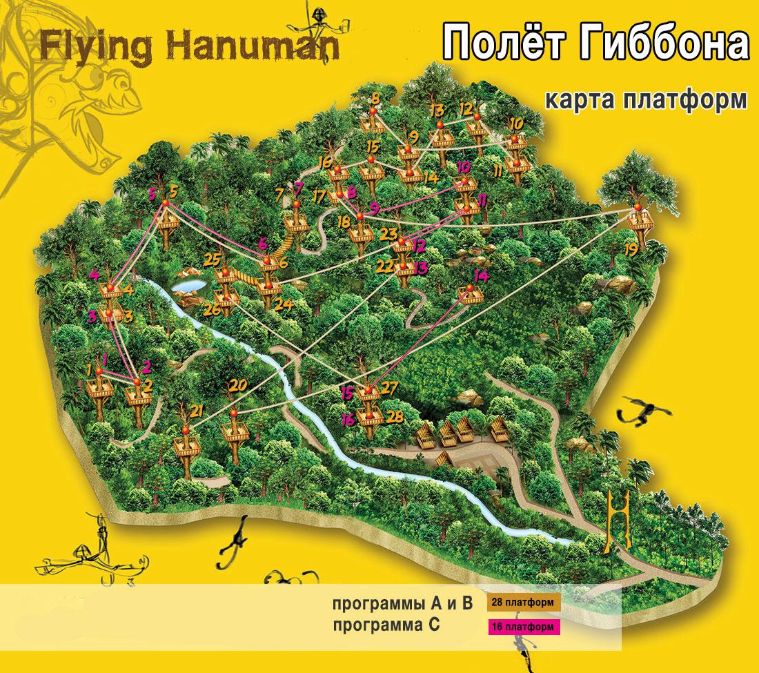 Карта платформ