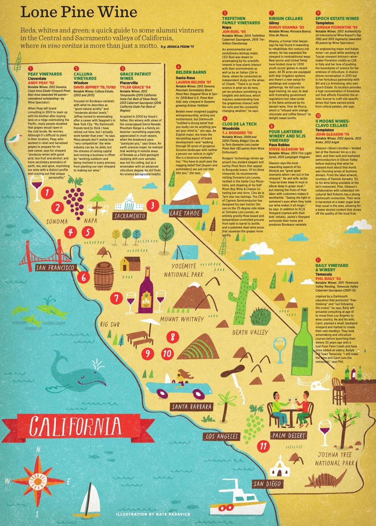 Dartmouth College - Map location: California