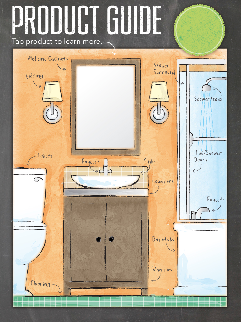 Sink product guide by Nate Padavick