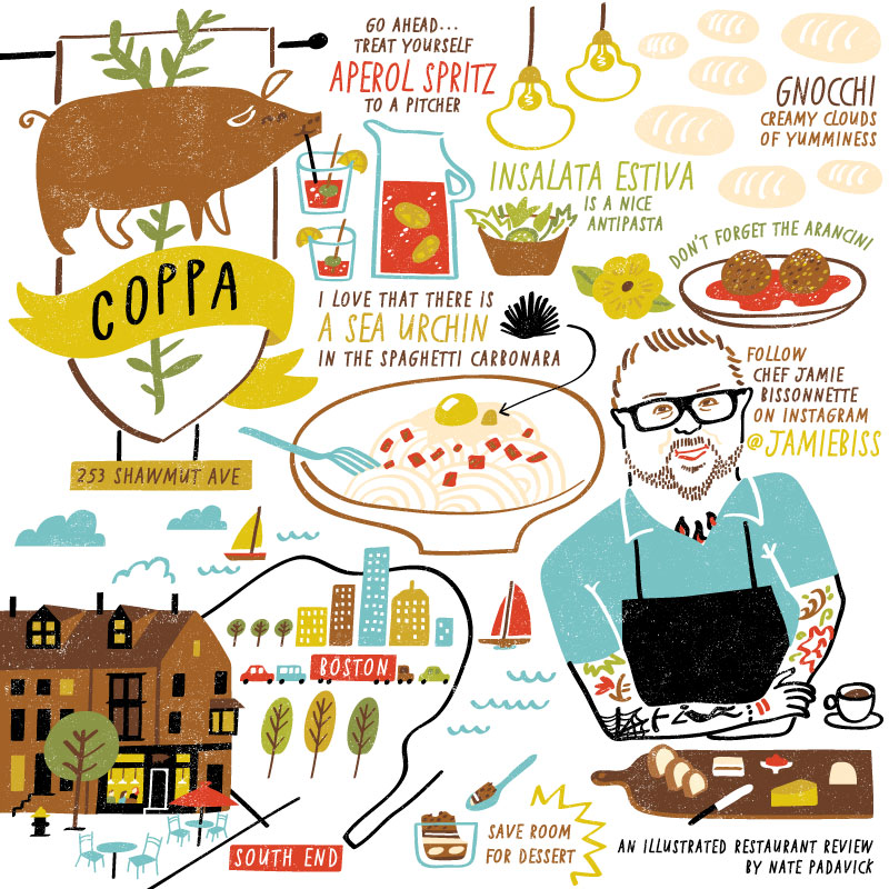 Coppa Enoteca - Map location: Boston, MA