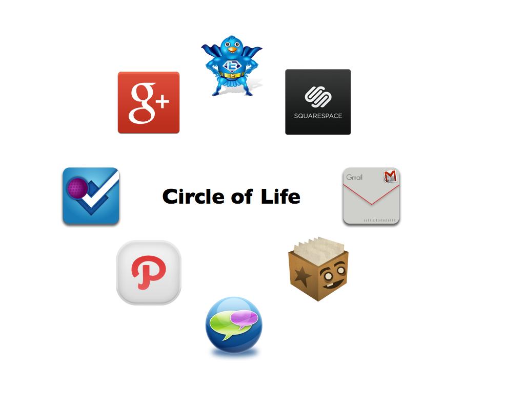 Circle of Social Life