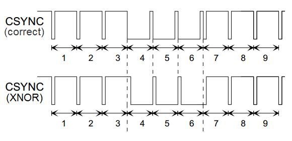 correct_vs_xnor.png