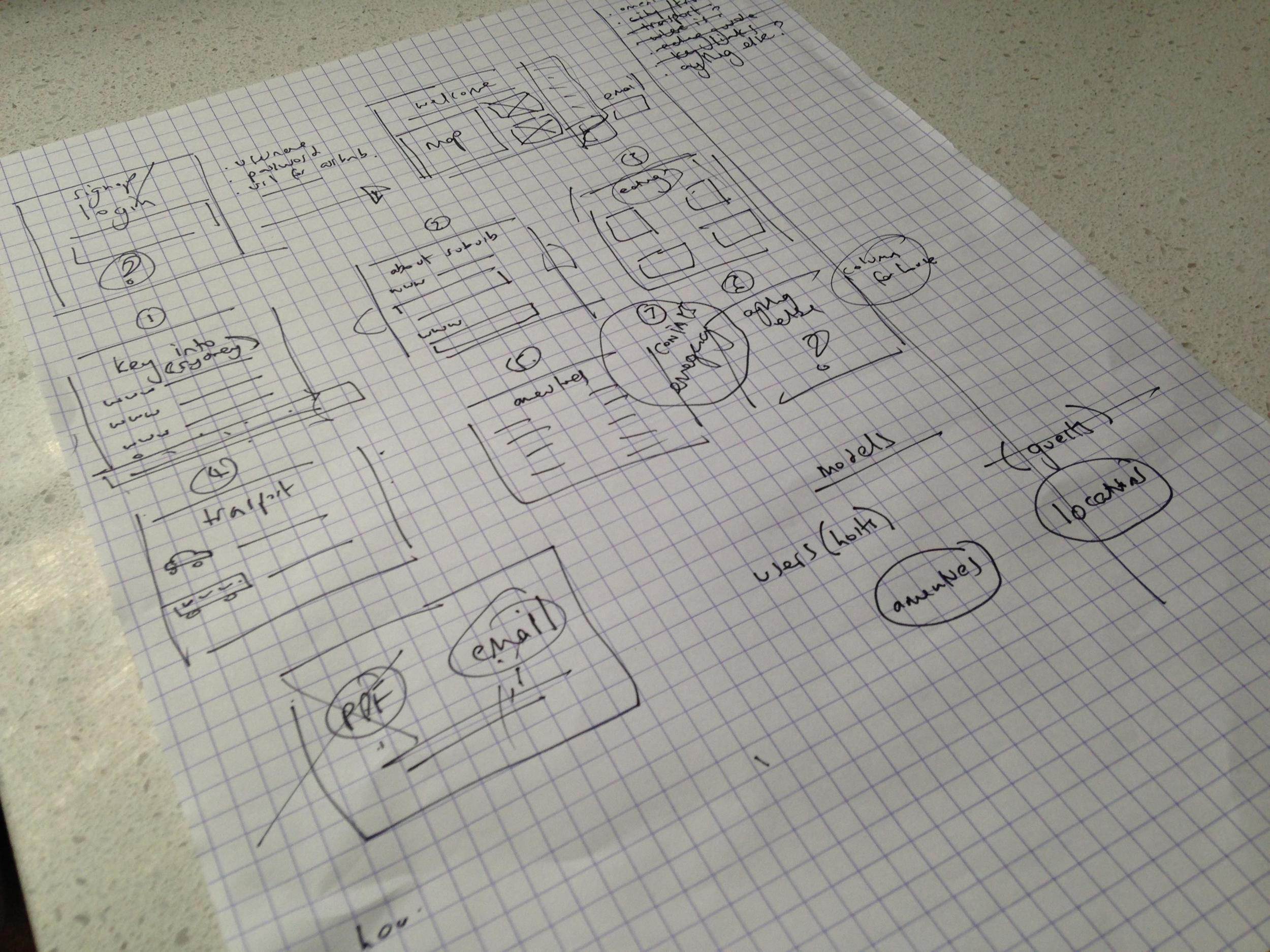 Initial crappy wireframes/flow
