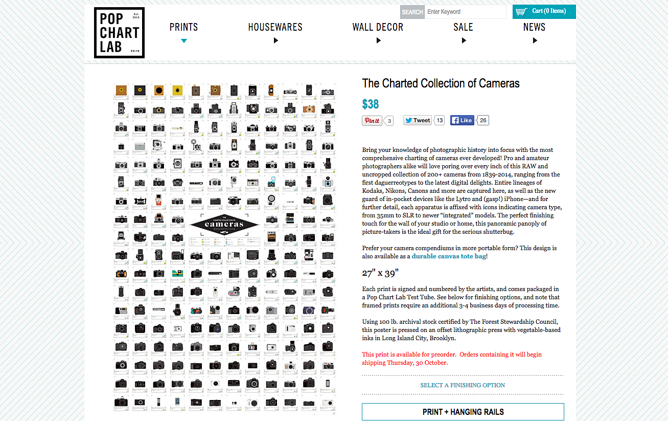 Pop Chart Lab - The Charted Collection of Cameras $38- We love cameras! This print is a great catalog of a short history of camera evolution designed in a beautiful informational way.