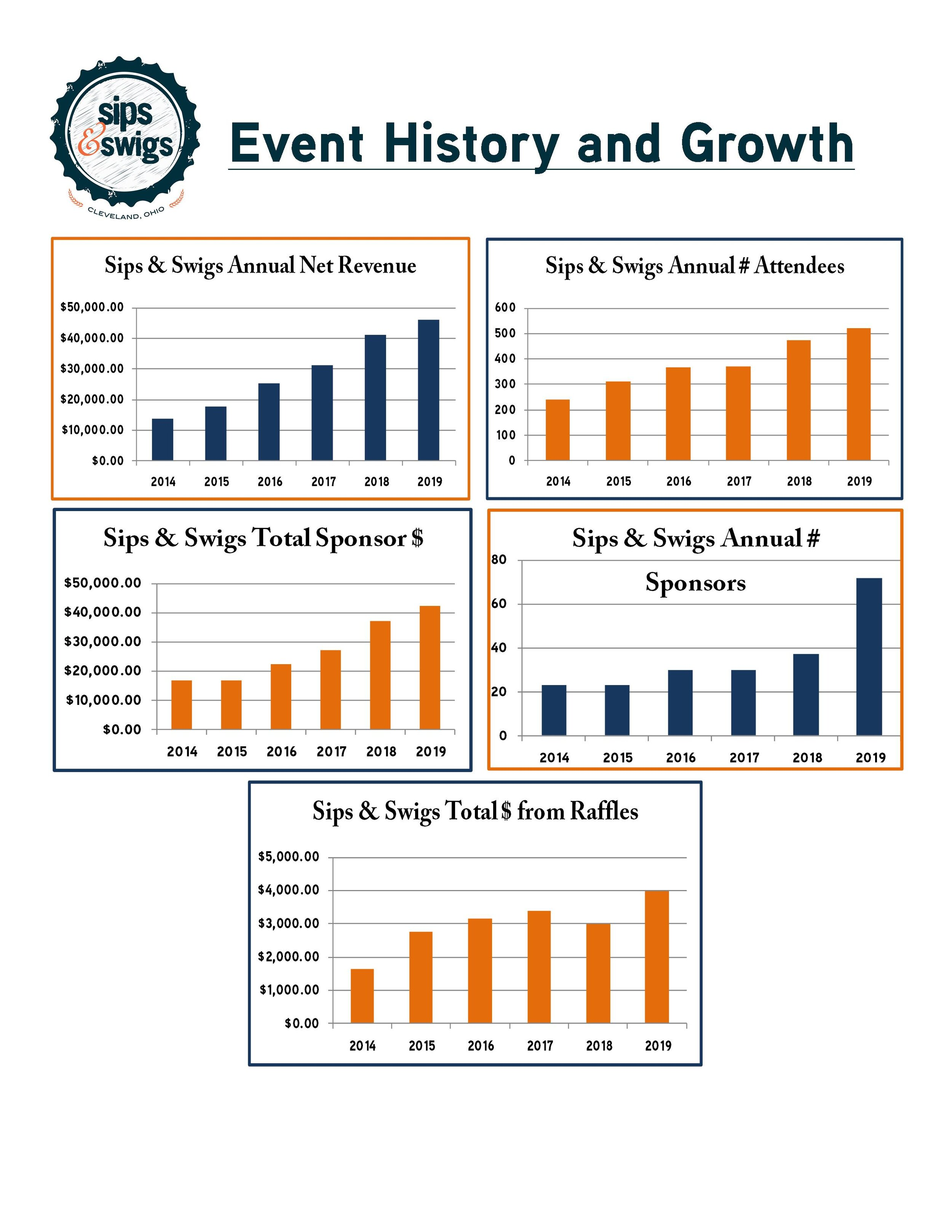 Event History and Growth Charts.jpg