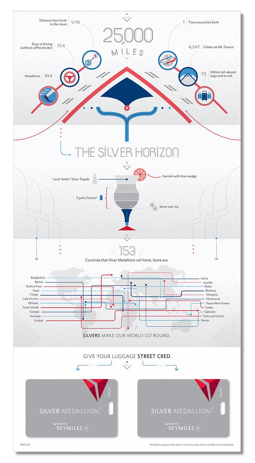 leandro-castelao-infographic-Brochures_Silver_905.jpg