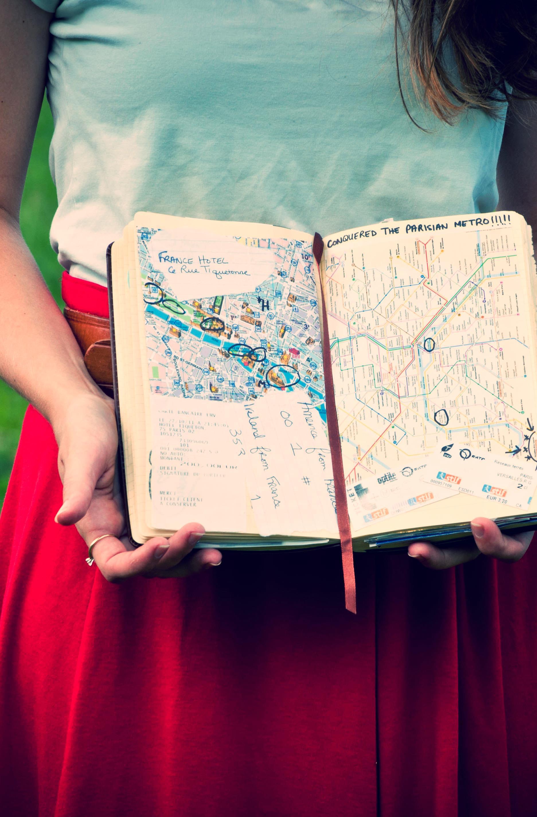 My Travel Journal   AllisonRyanPhotography