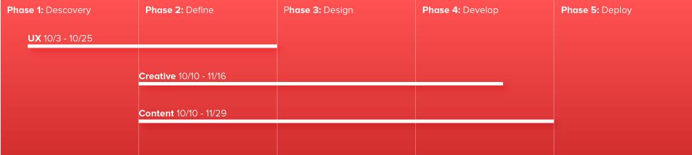 Planning_Timeline.jpg