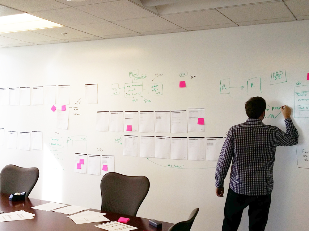 rory-hart-ideation-sessions.jpg