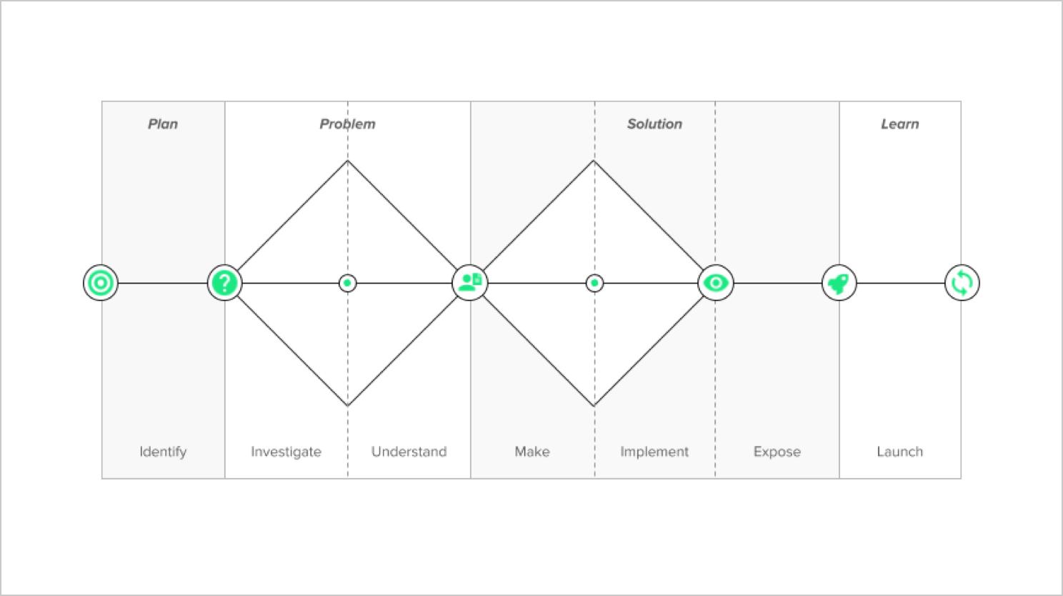 People_Centered_Design_Framework.png