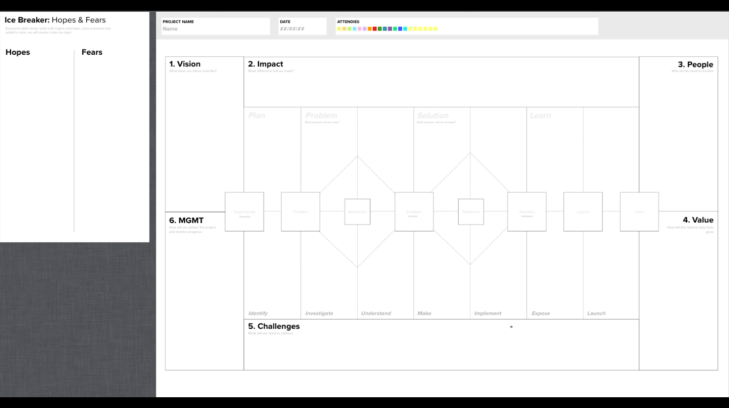 People_Centered_Design_Framework_Canvas.png