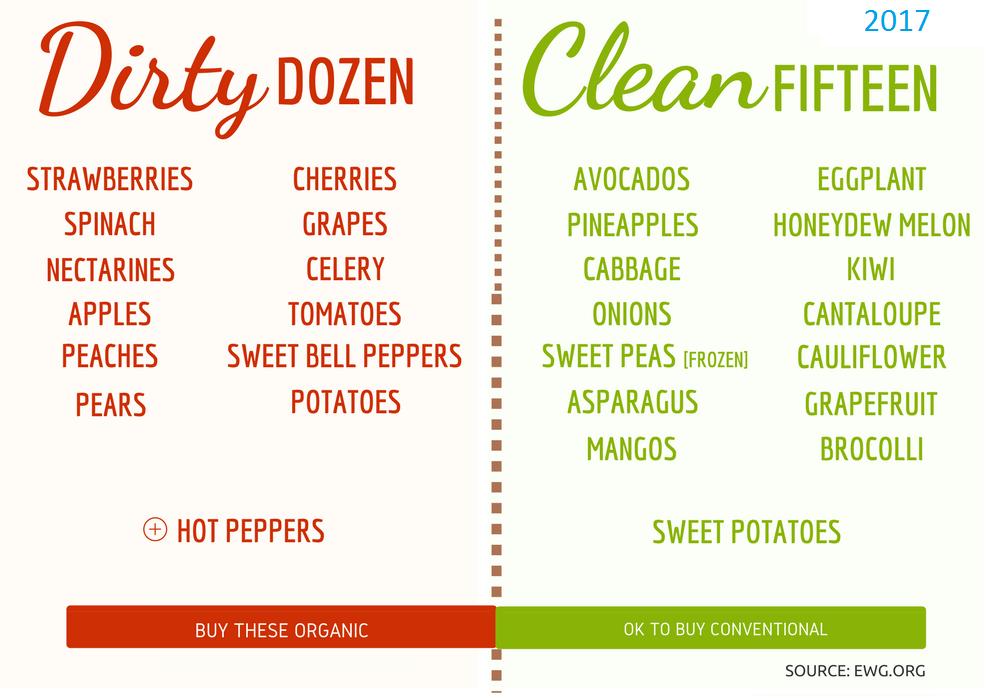 Dirty-dozen-clean-fiftenn.png