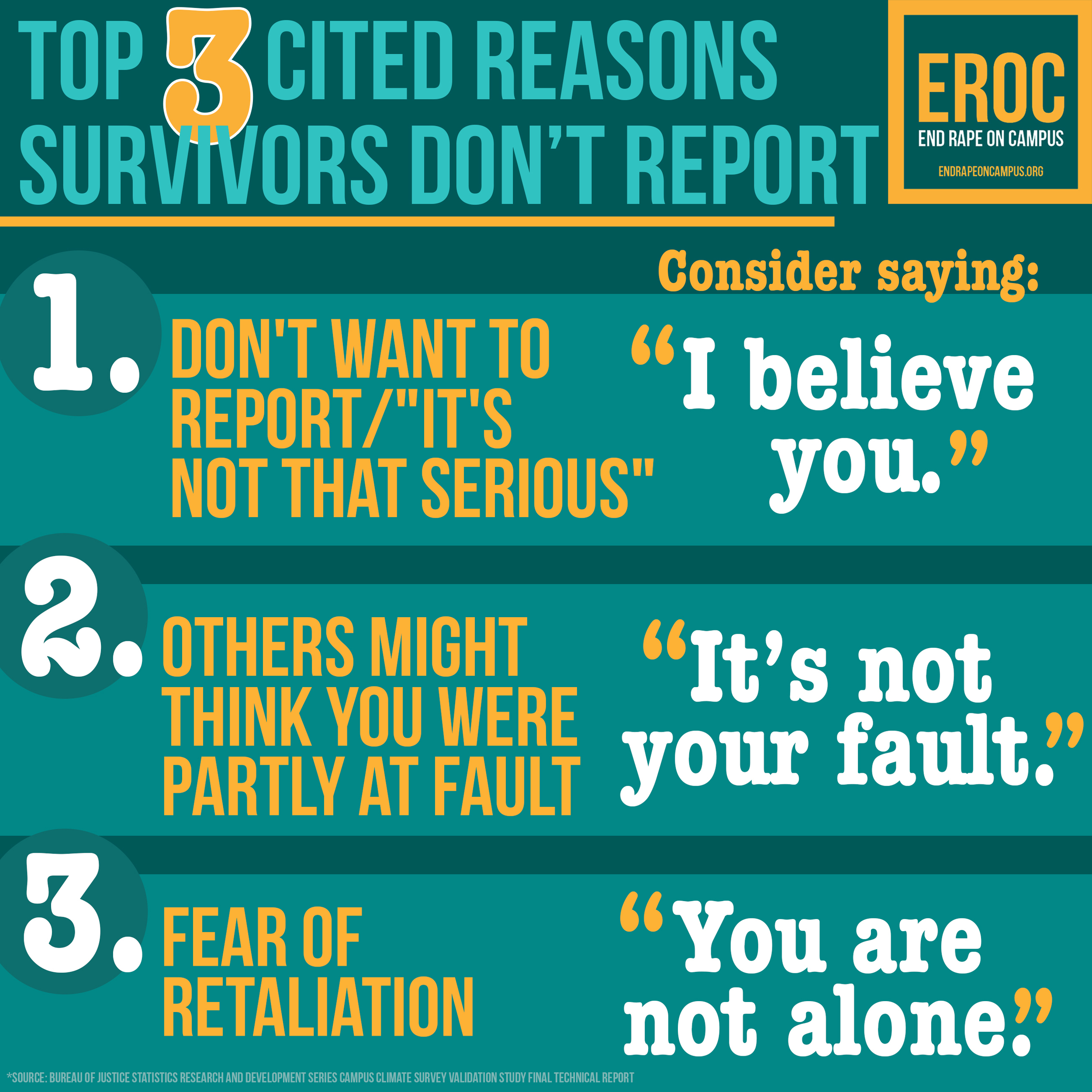 College Sexual Assault Barriers to Reporting