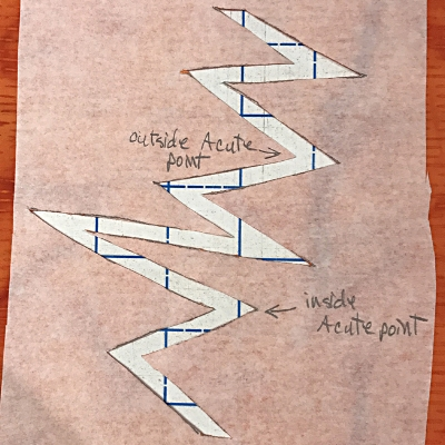 Acute zig-zag to practice acute inside and outside points.