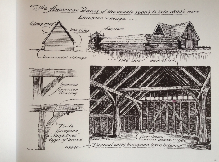 A page out of the book An Age of Barns, by Eric Sloane