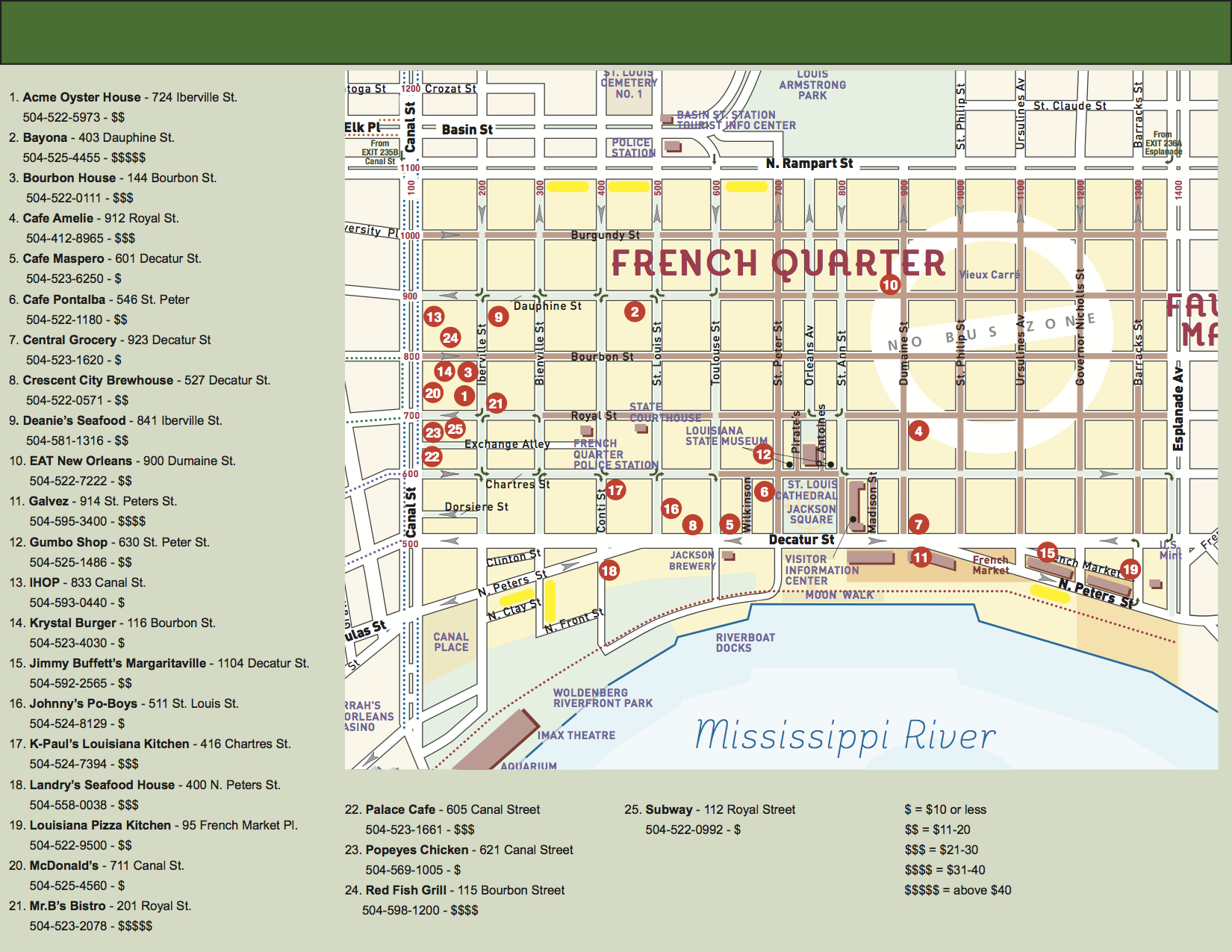 Here Is A Very Small Sample Of Nearby Restaurants New