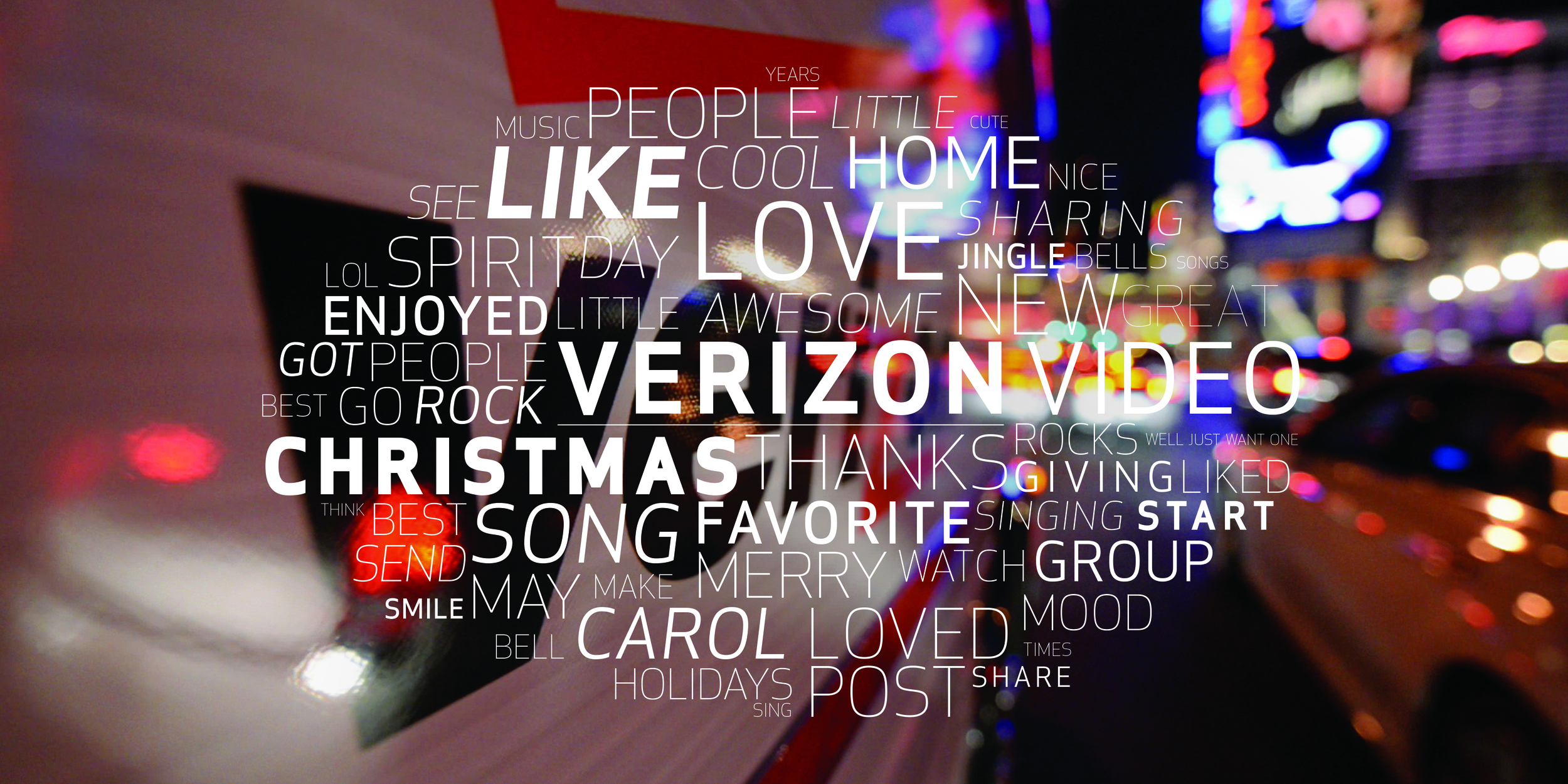 Word cloud of the top used words from the comment sections collected across all social channels