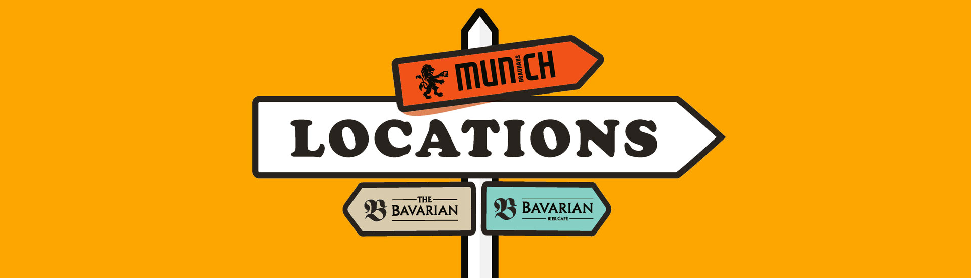wurstLocations.jpg