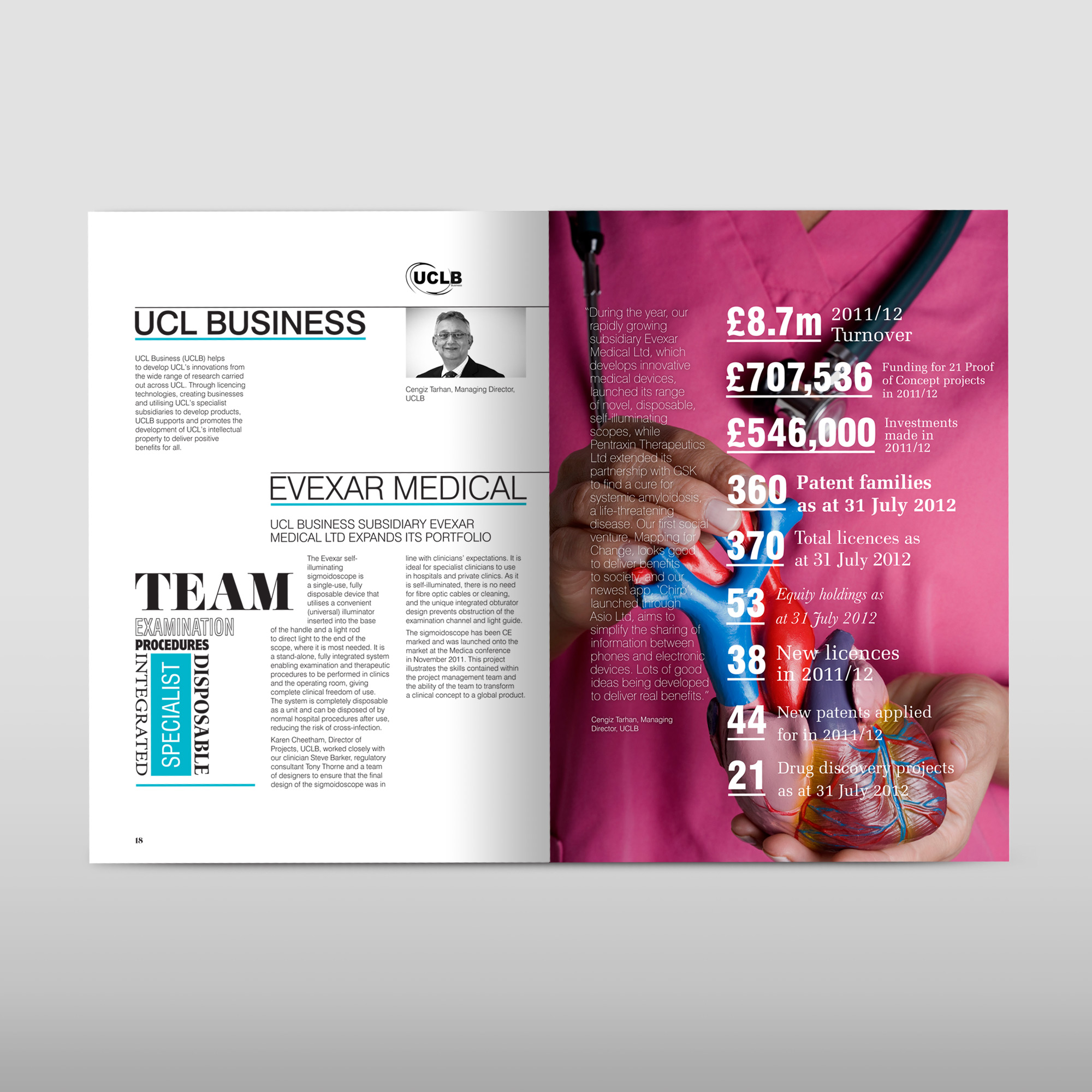 University college London annual report design contents.jpg
