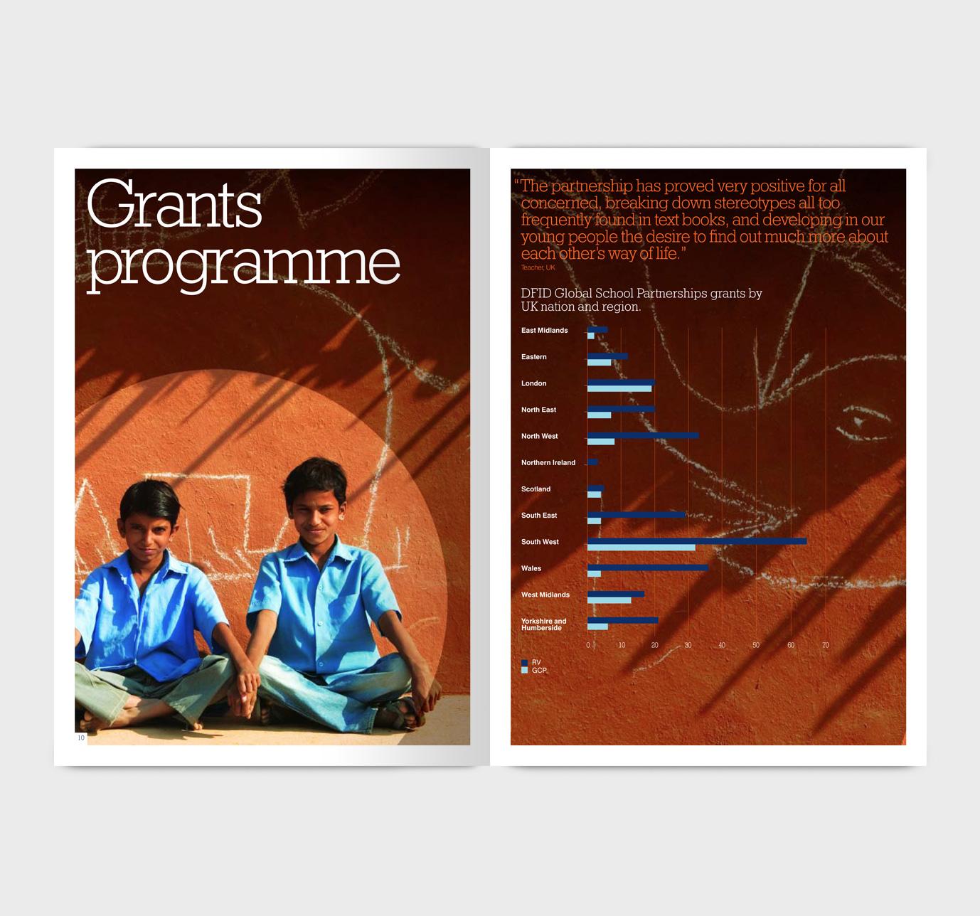 brand identity for global educational organisation.jpg