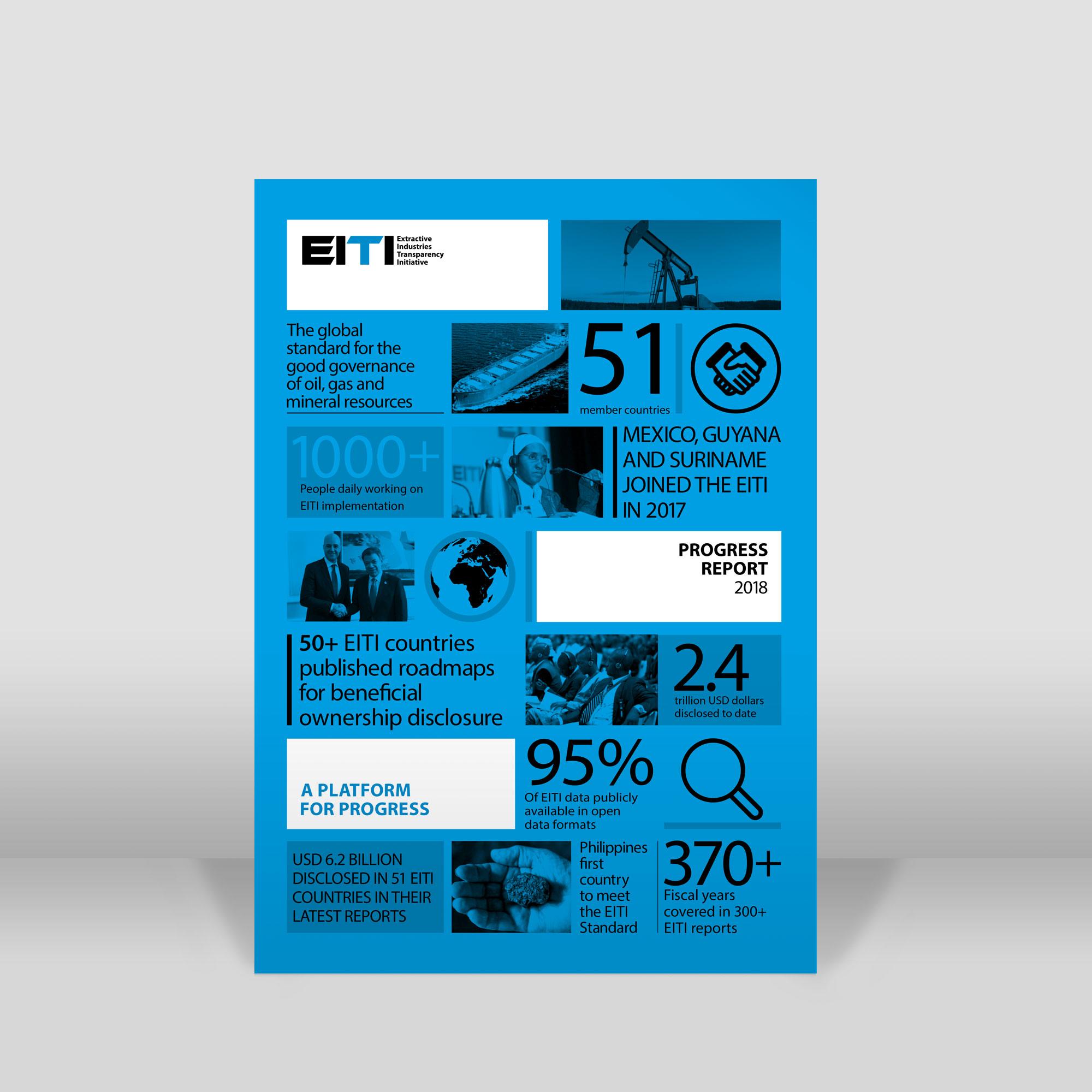 EITI-Cover.jpg