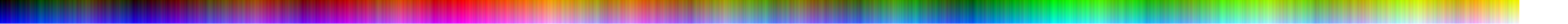 My first approach to create a two-dimensional complete color picker