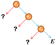 A Partial Decision Tree