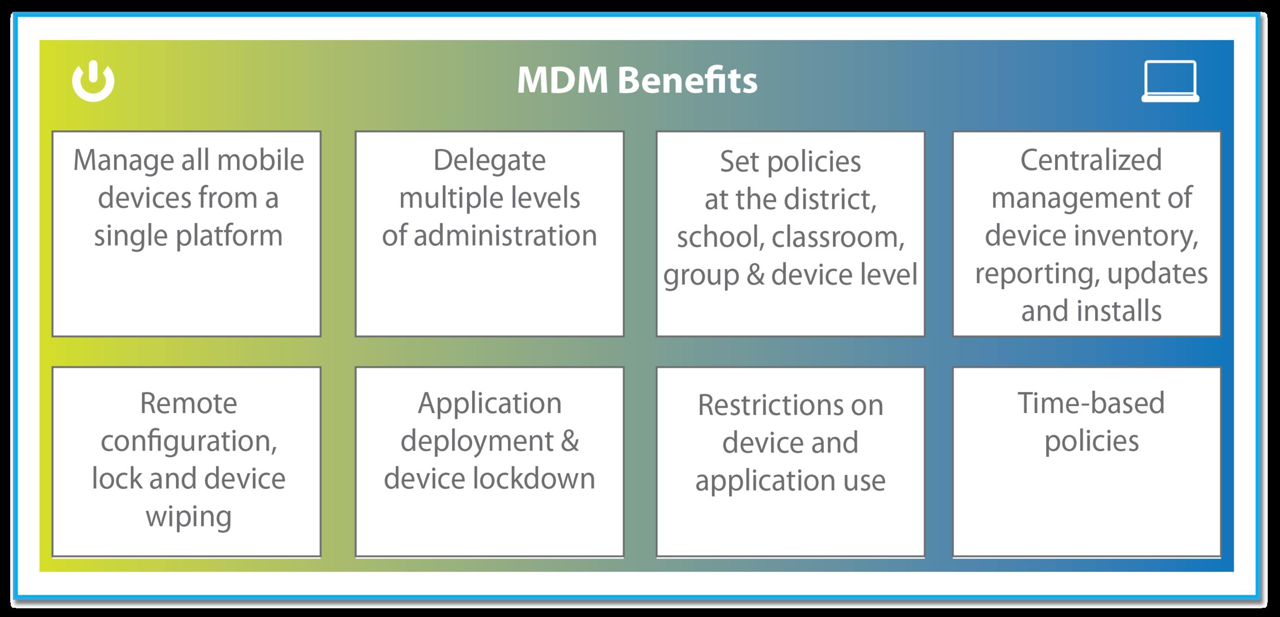 C1-MDM-Benefits.png