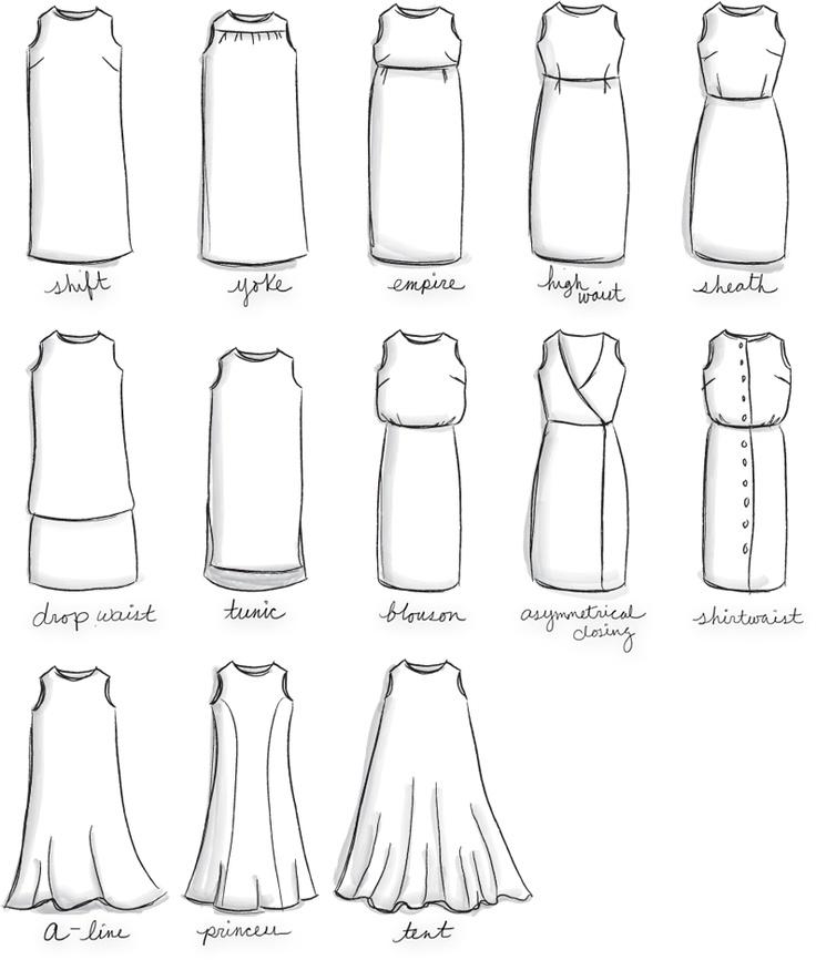 dresstypes.jpg
