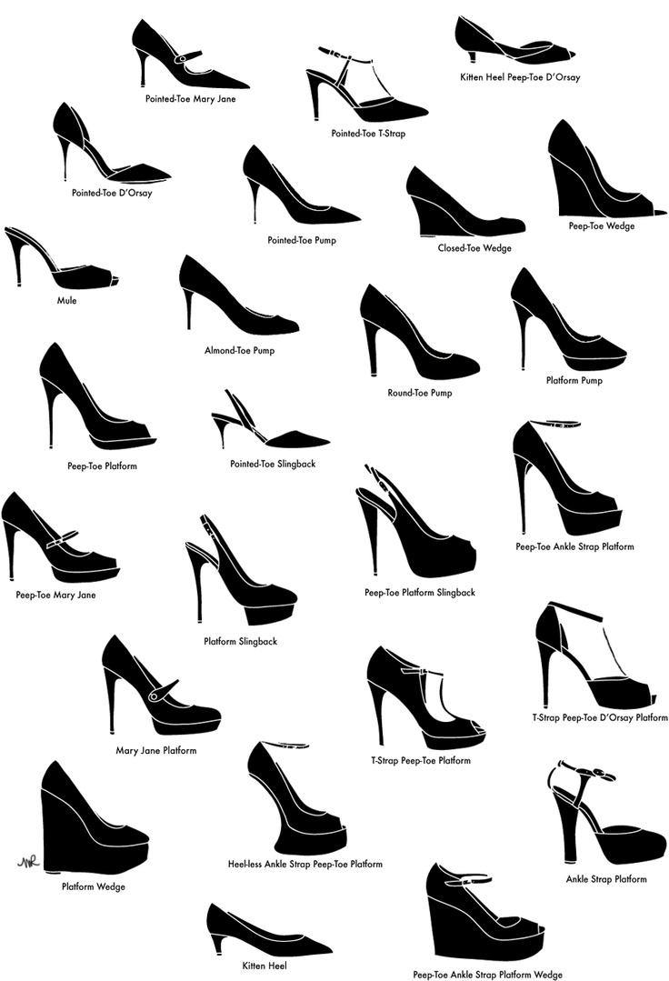 shoetypes.jpg