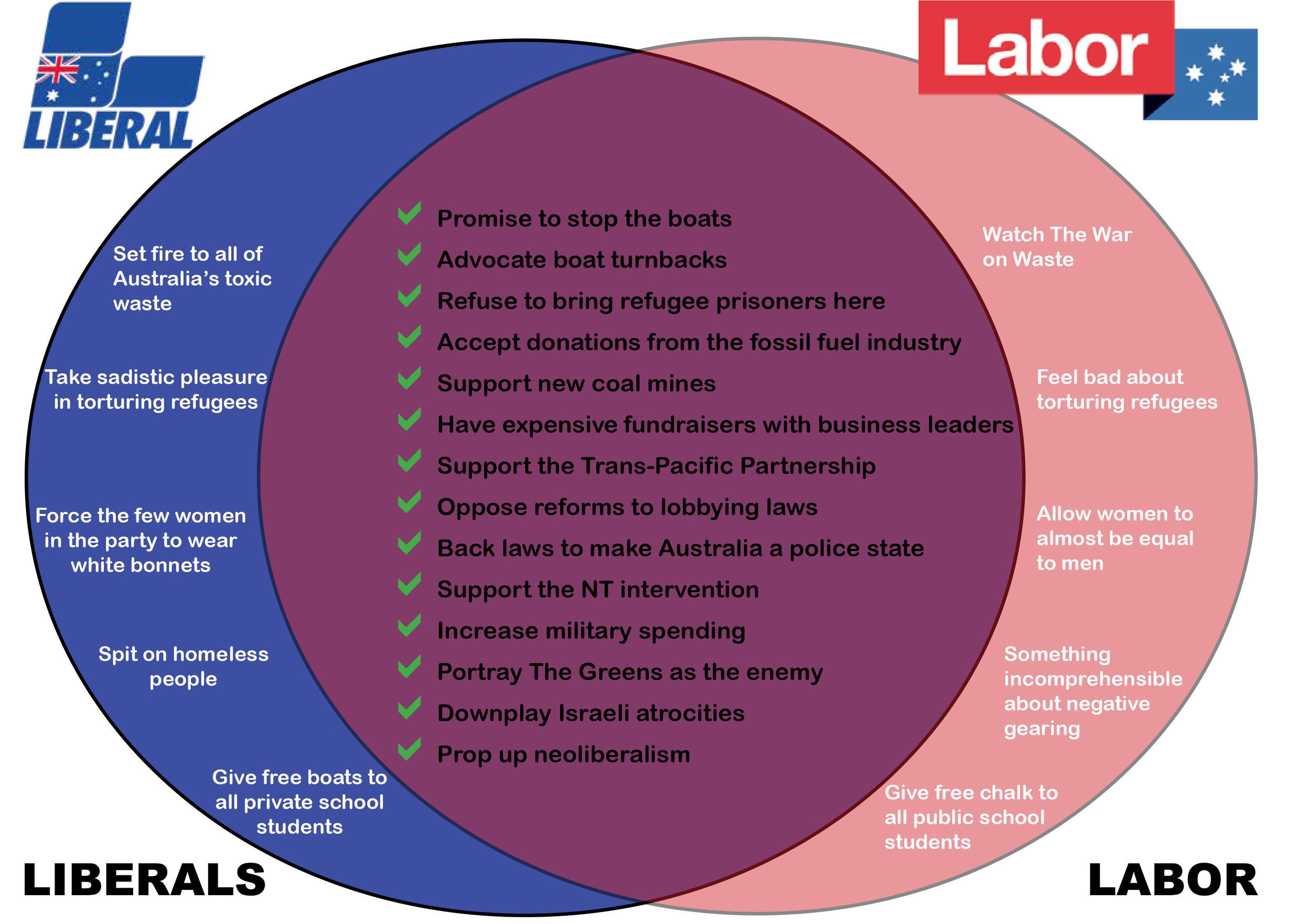 Lib-Labor-VENN-1.jpg