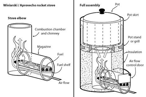 rocket-stove.jpg