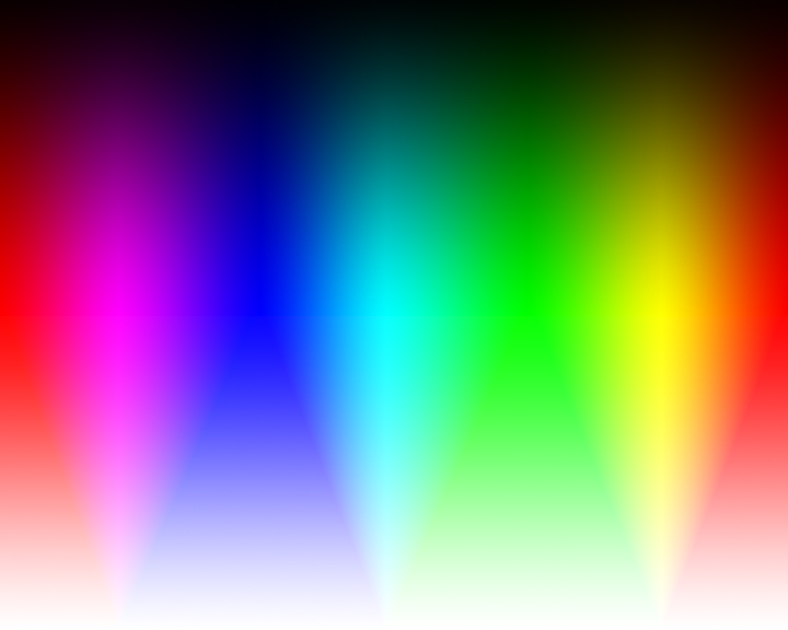 A Grainger Rainbow, a quick visual test for your screen's ICC profile, does it look smooth?