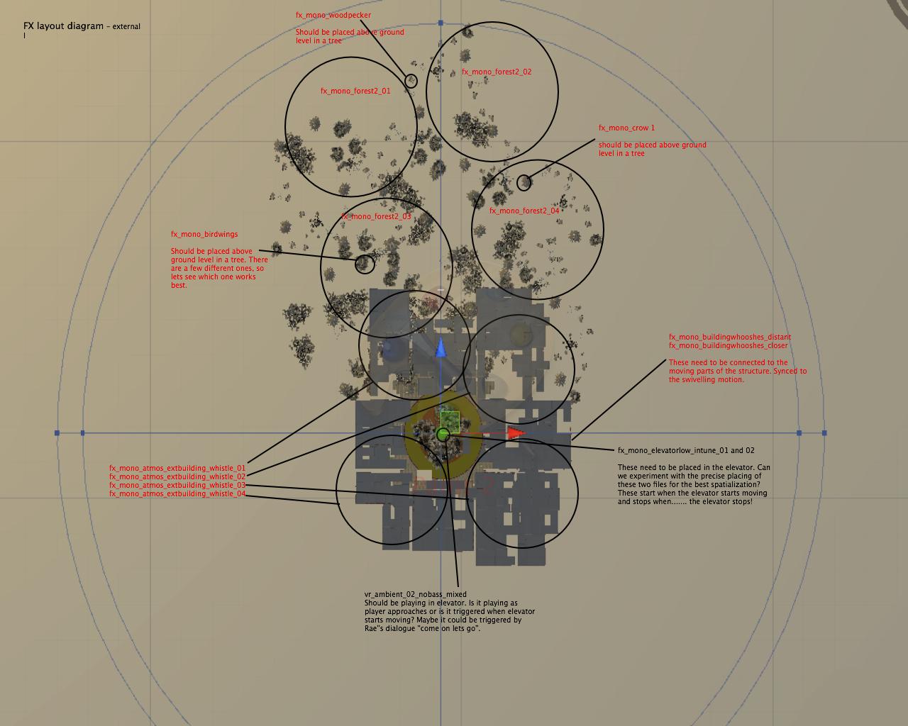 VR 3D sound map