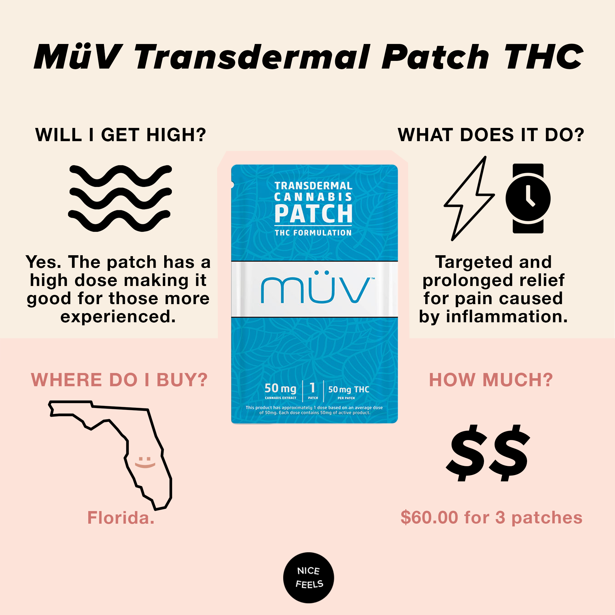 3. MüV Transdermal Patch THC - If your pain levels are high and you need something a bit stronger, MüV patches are some of the most talked-about for pain relief because of their high dose. Their 50-milligram THC patches promise 12+ hours of steady release. Remember, because this is a transdermal patch, it will get into your bloodstream and you will feel some psychoactive effects due to the high dosing.