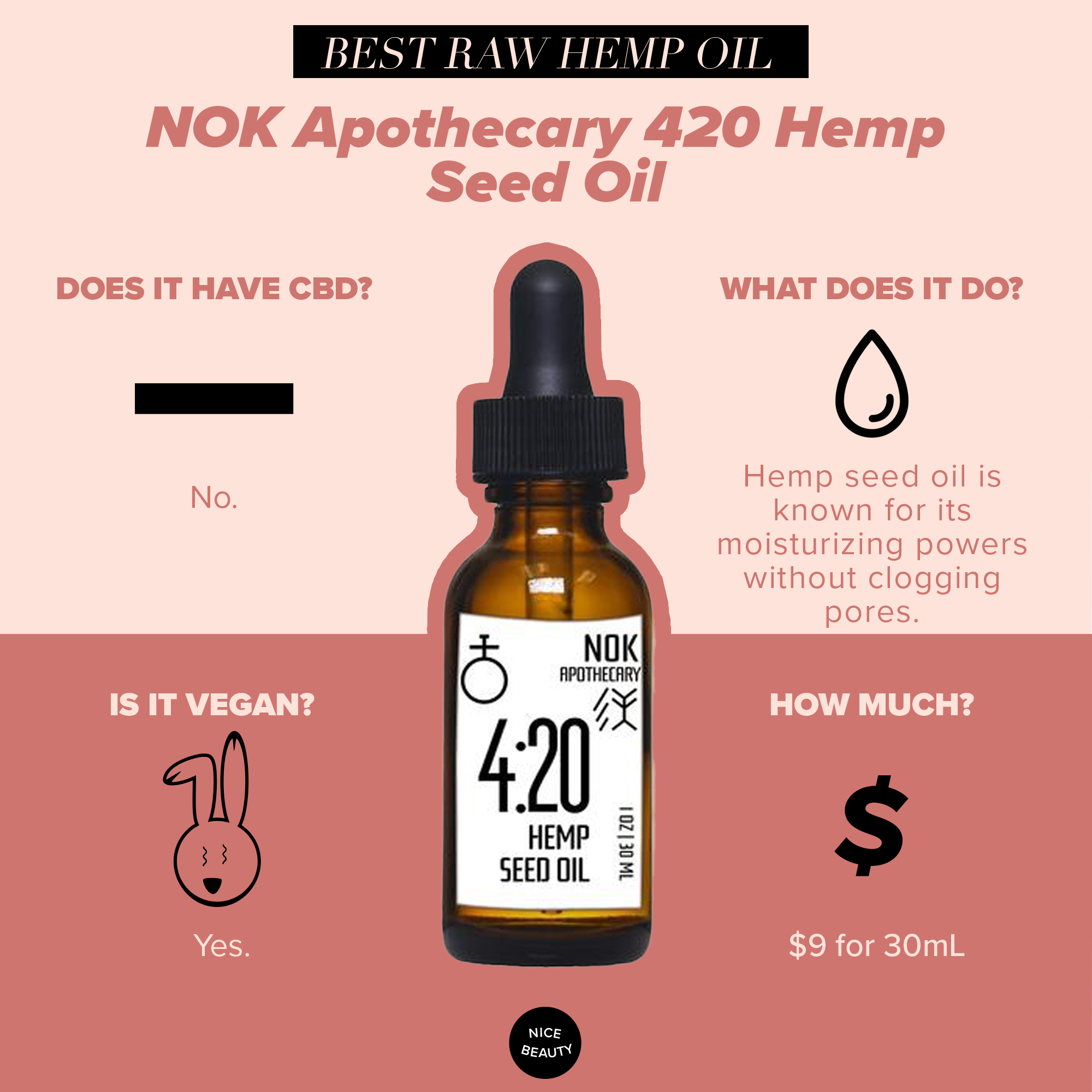 NOK Apothecary 420 Hemp Seed Oil - While we're big fans of CBD for your face, hemp seed oil is equally as good for your pores. NOK Apothecary sells a great virgin cold-pressed organic hemp seed face oil for $9. Remember, cannabis sativa seed oil and hemp seed oil are not the same thing, both don't have CBD but they are both great to moisturize and revive your face.