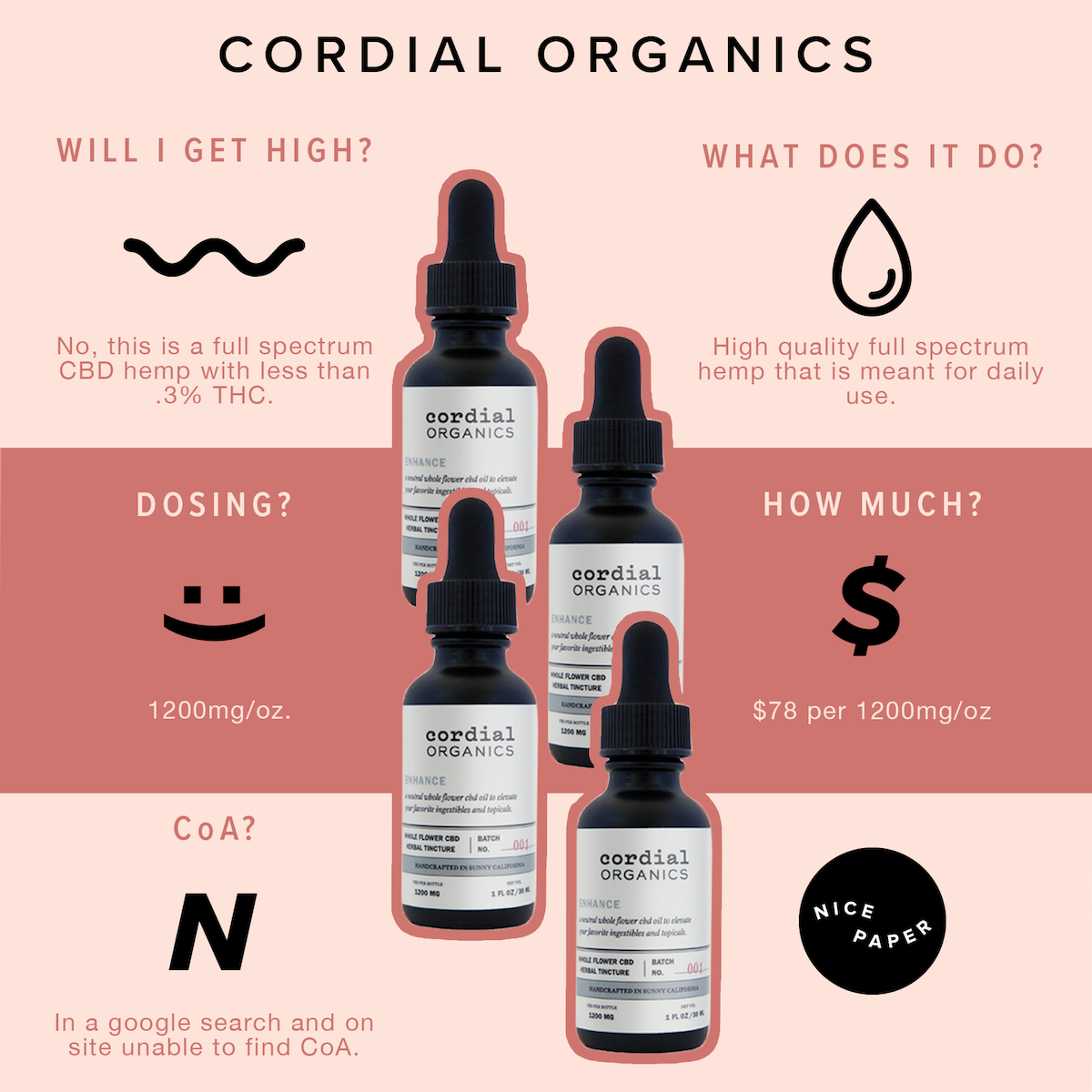 Enhance Cordial Organics - One of the first CBD full spectrum in MCT oil products we ever came into contact with, Cordial is good value for the dosage.