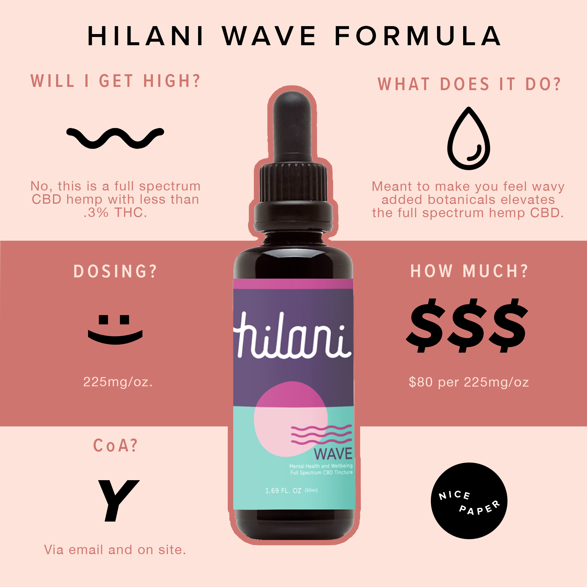 Hilani Wave - Wave includes 380mg of active CBD formulated with organic, consciously sourced botanicals and adaptogenic herbs. Suspended in biodynamic organic hydrosols made of California Poppy, rosemary, and rose geranium, this water-soluble formula is not your typical MCT-oil tincture.