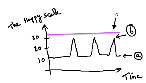 the-happy-scale.png