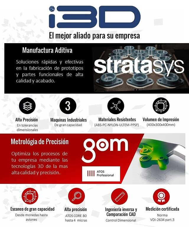 Somos su mejor aliado para el desarrollo de productos.  Visitenos en www.i3D.com.co Contactenos al +57 310 444 0113.