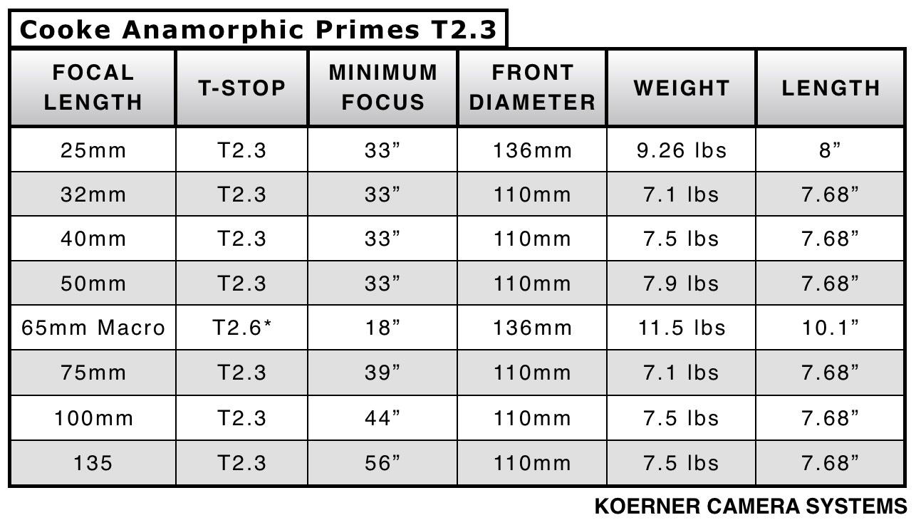LC_Cooke Anamorphic Primes.jpg