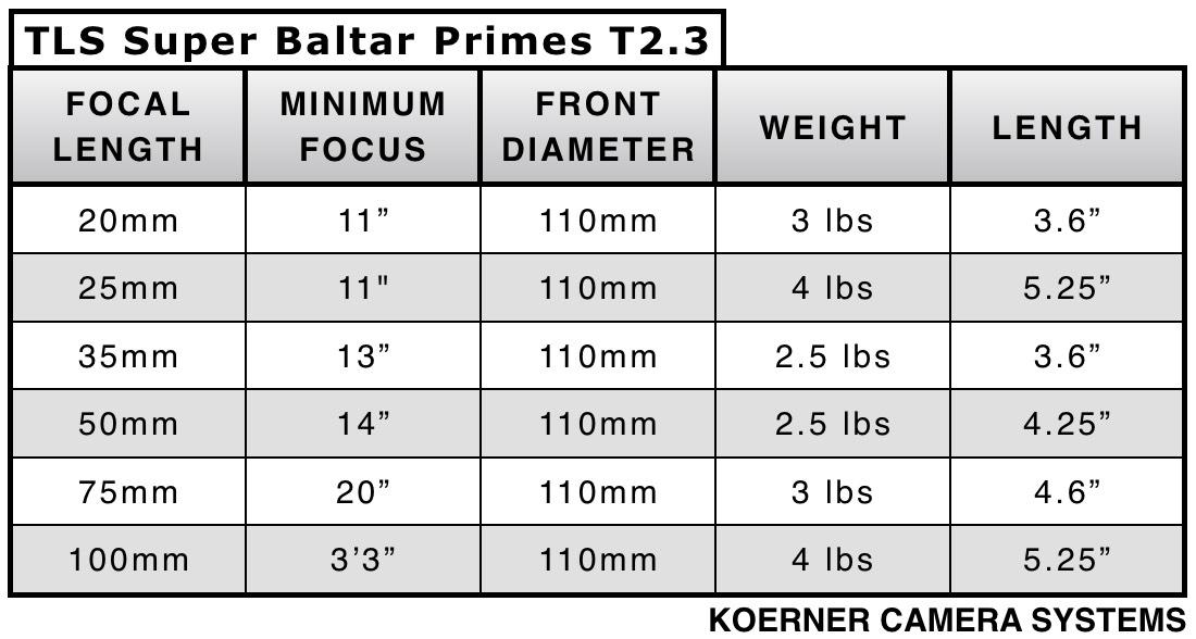 LC_BALTARS_new.jpg