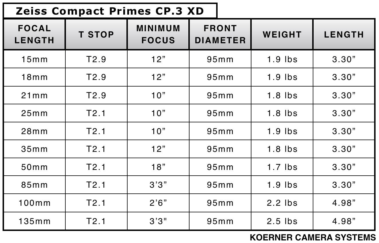 LC_CP3 XDs.jpg