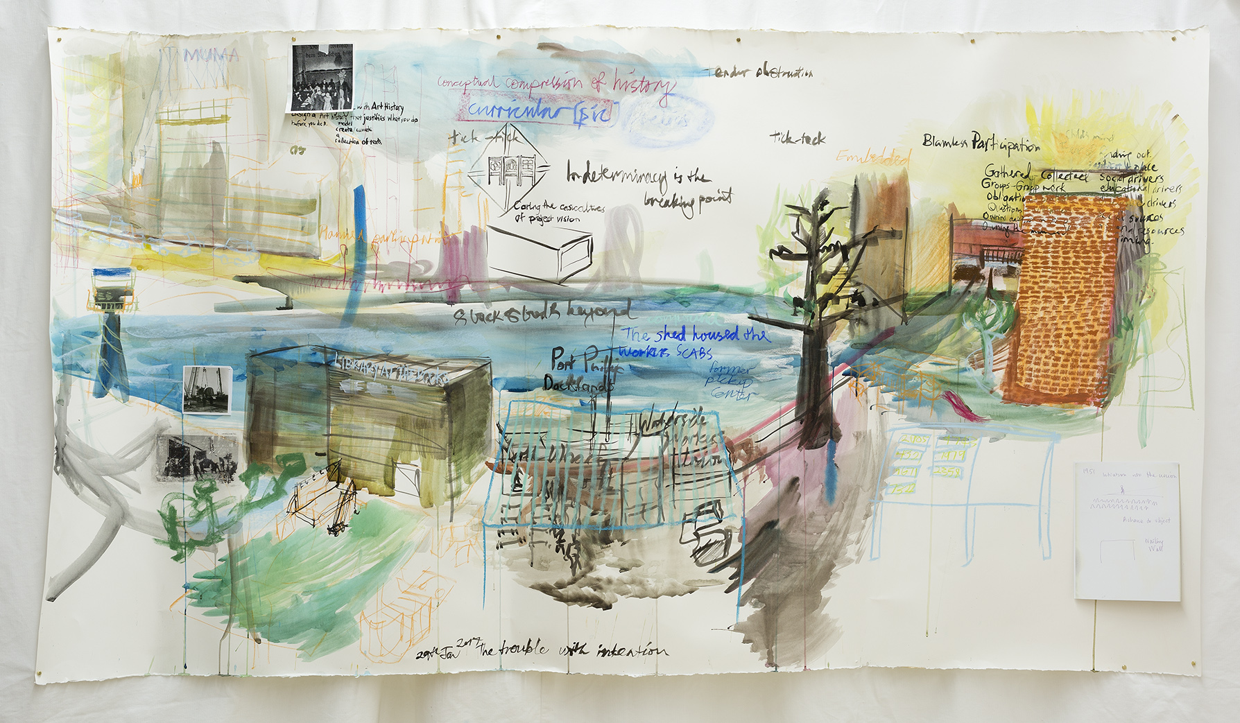 Kym Maxwell,  The three institutes in watercolour, Monash, The Library at the Docks, Collingwood College, 2016-2017, watercolour, conte, pastel, pen, collage photocopies, watercolour paper, tape.  Image: Christian Capurro