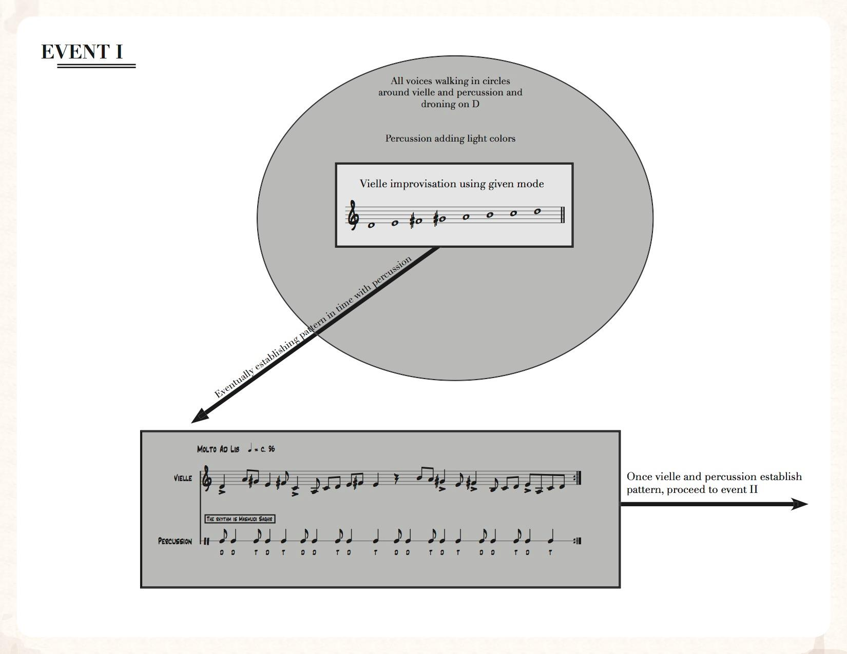 Click on image for a sample of this score.