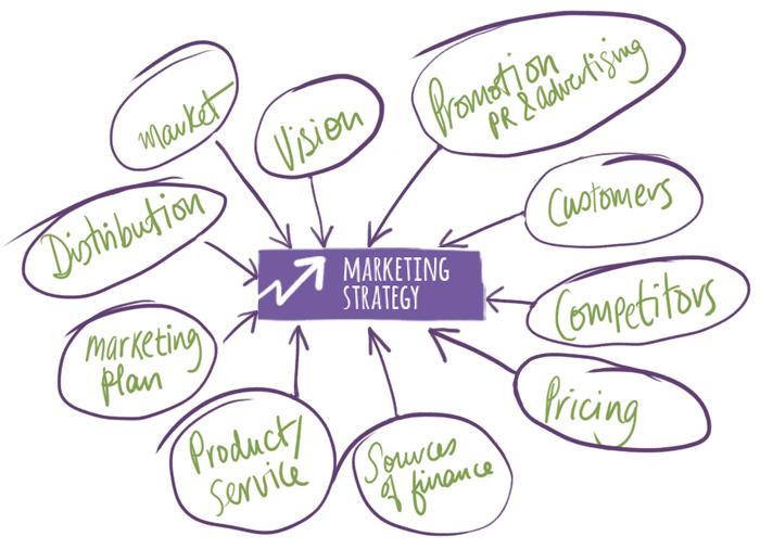 MarketingStrategy_infogram.jpg