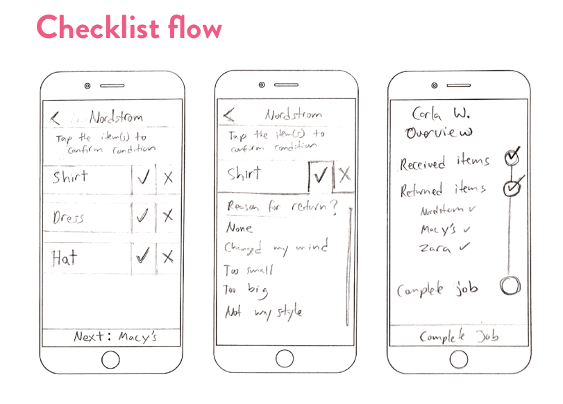 Concept -Checklist.png