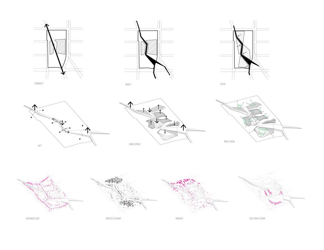 Spatial Development Diagrams